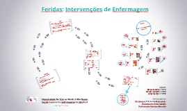 Copy of Feridas: Intervenções de Enfermagem