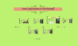 Copy of History of Psychology: Early Approaches