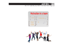 Motivation in a team