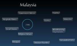 Malaysia - Tactical Map for CAMS