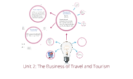 Copy of Copy of Unit 2: The Business of Travel and Tourism
