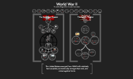 APUSH19 - World War II