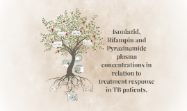 Isoniazid, Rifampin and Pyrazinamide in TB Patients