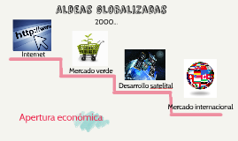 Aldeas globalizadas