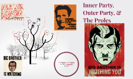 Copy of Inner Party, Outer Party, & The Proles