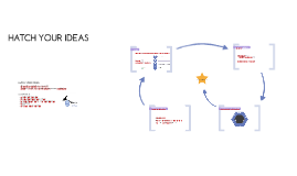 Hatch Your Ideas