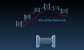 The Third Level Plot by Autumn Brenner