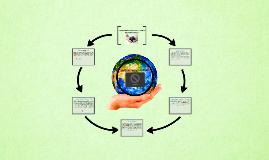 Copy of Procesos productivos para el cuidado del medio ambiente