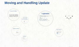 Copy of Moving and Handling Update