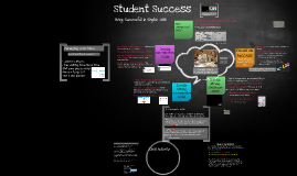 Copy of Student Success-Learning Styles