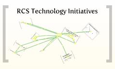 RCS Technology Initiatives 09