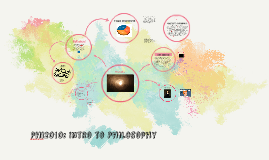PHi2010: Intro to Philosophy