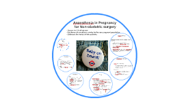Anaesthesia in Pregnancy for Non - obstetric surgery.