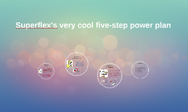 Superflex's very cool five-step power plan