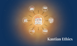 Copy of Kantian Ethics