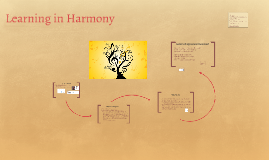 Learning in Harmony