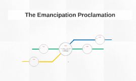 Copy of The Emancipation Proclamation part 2