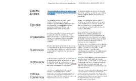 Copy of Caracteristicas del estado moderno