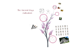 Copy of The Ancient Maya Civilization