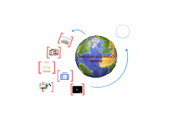Información Sísmica Mundial