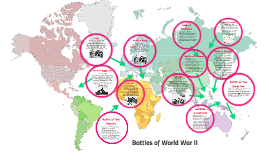 Copy of Battles of World War II