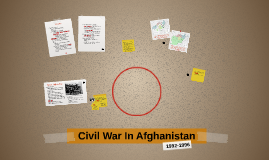 Civil War In Afghanistan