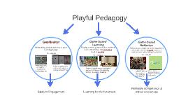 Playful Pedagogy