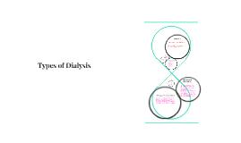 Types of Dialysis