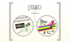 Pixie - Case Studies