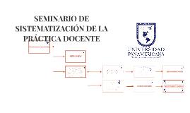 SISTEMATIZACIÓN DE LA PRÁCTICA DOCENTE