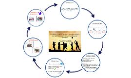 El papel de la educación física para desarrollar la competen
