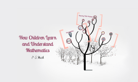 How Children Learn and Understand Mathematics