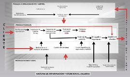 Copy of Copy of MAPA DE PROCESOS CEMENTOS ARGOS
