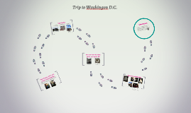 Trip to Washingon D.C.