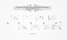 Programa de Fortalecimiento Penitenciaro de El Salvador Prés