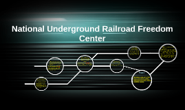 Copy of National Underground Railroad Freedom Center