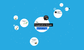 Cooperative Groups