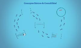 Copy of Conceptos Básicos de Contabilidad