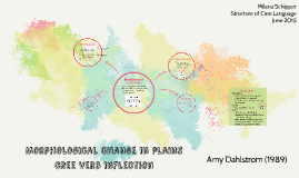 Morphological change in plains cree verb inflection