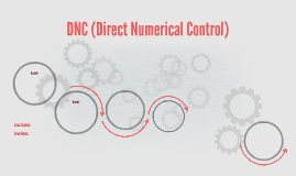 DNC (Direct Numerical Control)