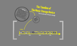 Copy of The Timeline of the Music Storage Device