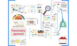 Panorama fiscal general