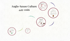 Copy of Anglo-Saxon Culture Updated