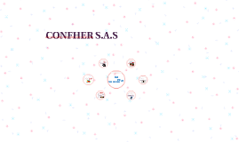 CONFHER S.A.S