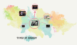 Copy of Types of comedy
