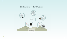 Copy of The Evolution of the Telephone