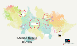 nodessa Youtube