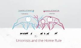 Unionists and the Home Rule