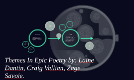 Themes in epic poetry