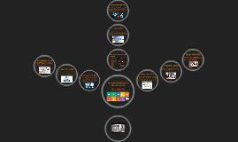 Los Nueve Elementos de la Ciudadanía Digital